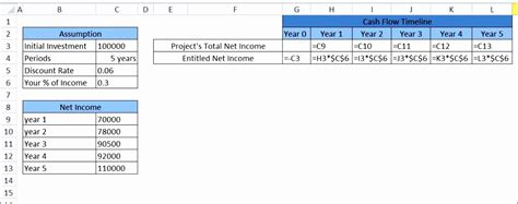 Net Present Value Mba Math by 10 Npv Excel Template Exceltemplates Exceltemplates
