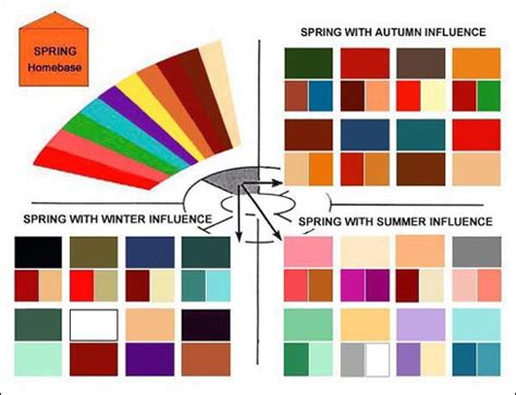 what is my color season dressing my inter season colors i would