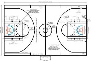 Outdoor Basketball Court Template by Diagrams Of Basketball Courts 183 Recreation Unlimited