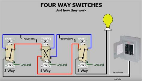 wire diagram for a 4 way switch with a 3 way dimmer