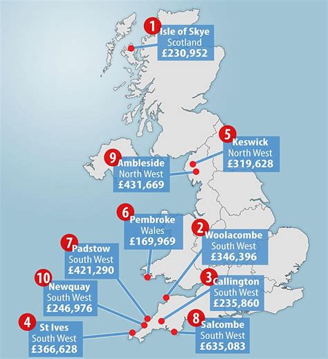 most affordable places to live on the east coast most the top 10 places in britain where house hunters would