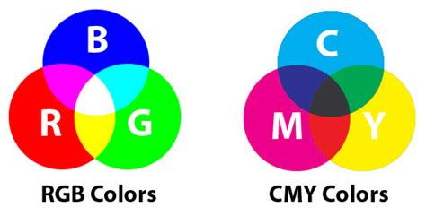 colors that don t match why don t colors on your monitor match printed colors
