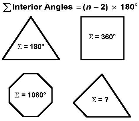 Interior Angle Formula by Interior Angle Formula Pictures To Pin On