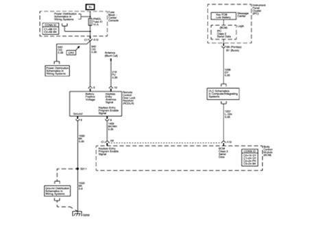 2006 buick rendezvous wiring diagram 36 wiring diagram images wiring diagrams 2005 buick rendezvous rear hatch parts diagram buick auto wiring diagram