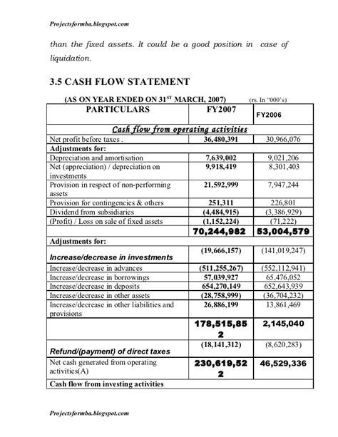 icici house loan statement icici housing loan statement 28 images comparison home loan schemes of hdfc with
