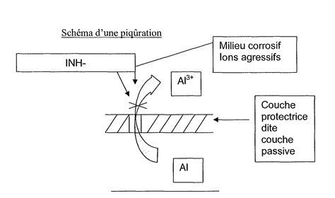 pattern formation in silicate glass corrosion zones patent ep1312589a1 proc 233 d 233 de traitement du machefer