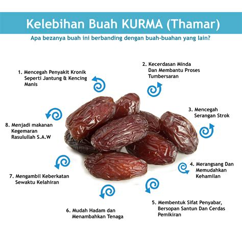Jual Makanan Yang Banyak Buah Buahan ramadhan nashata