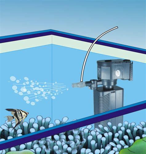 Pompa Air Aquarium 50 Watt wiltec sunsun jp 022f pompe interne d aquarium filtre