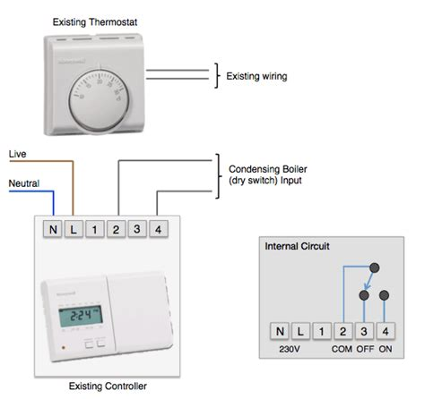 wiring diagram for underfloor heating to combi boiler