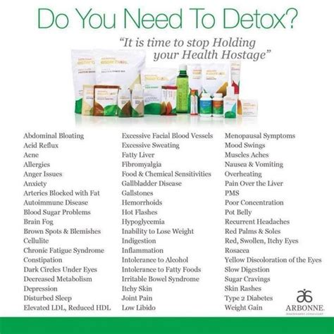 Does Purify Lgx Detox Pills Make Me by 30 Days Of Healthy Living