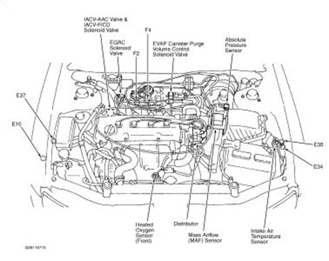2005 nissan altima engine diagram 1999 nissan altima engine diagram get free image about
