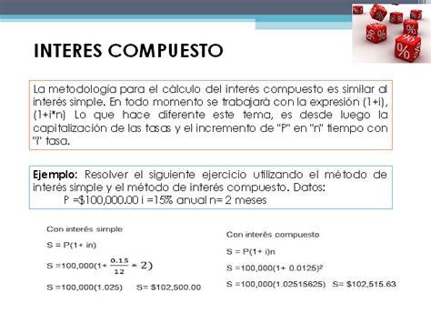 tasa de crecimiento anual compuesto wikipedia la administraci 243 n financiera i monografias com