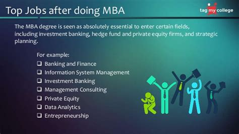 Career Scope After Mba Finance by Mba