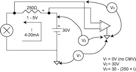 shunt resistor daq 4 20 ma current loop data acquisition