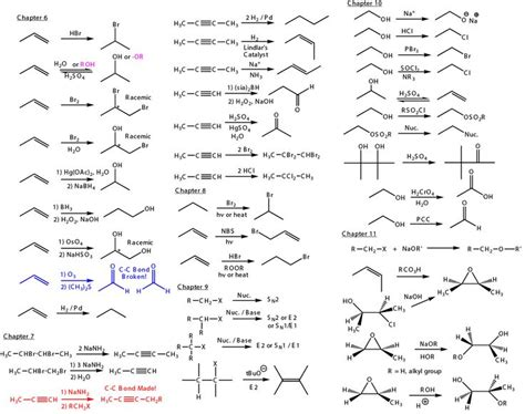 Organic Chemistry Fundamentals 118 best images about orgo reactions on