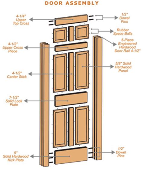 Overhead Door Specifications Schematic Of Hung Window Construction Transom Window Construction Elsavadorla