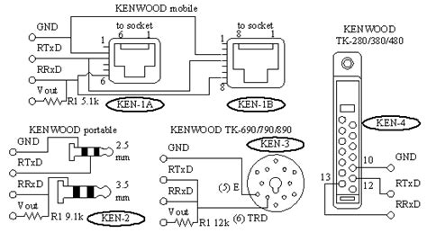 Kenwood Mic Kancing Kabel Dm 5 0 193 rea rf rib universal radio interface box esquema pci