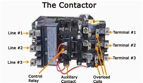 name some devices in which electric motors are used electrical contactor expert circuits