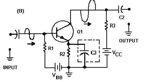 transistor lifier circuits with negative current feedback negative feedback