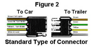 trailer wire colorswire diagrams easy simple detail baja designs electric 3 wire trailer wiring