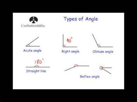 scow angle types of angle youtube