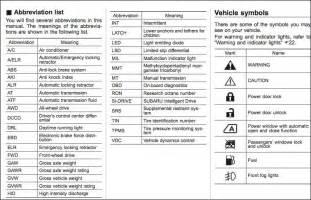 Jeep Dashboard Symbols Vw Jetta Dashboard Warning Lights 2017 2018 Car Release Date