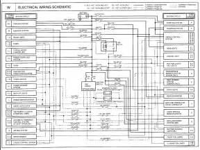 diagrams 14881120 kia sorento wiring diagram kia