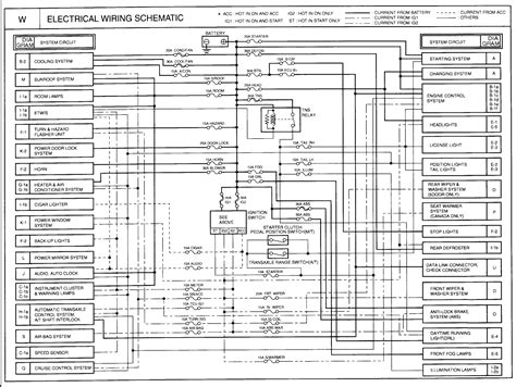 2003 kia sedona repair manual wiring diagrams wiring