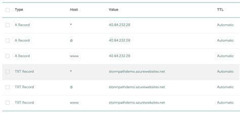 Dns Record Lookup Tutorial Launch Your Asp Net Webapp On Azure With Tls Authentication
