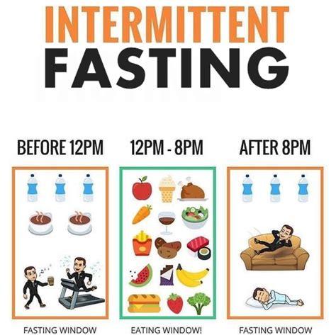 jom ketahui tentang intermittent fasting