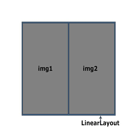 android linearlayout layout width programmatically android programmatically adding imageviews in