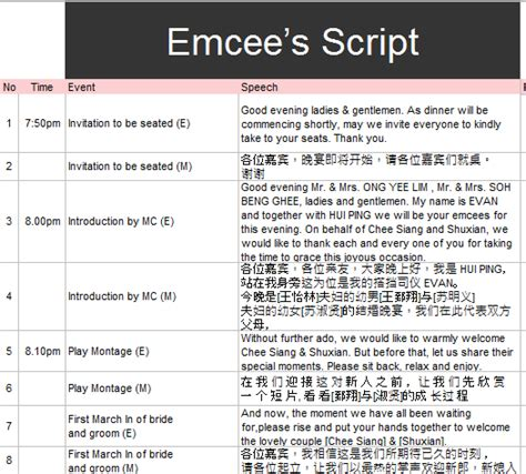 mc template for wedding sle wedding emcee script singapore unique wedding ideas