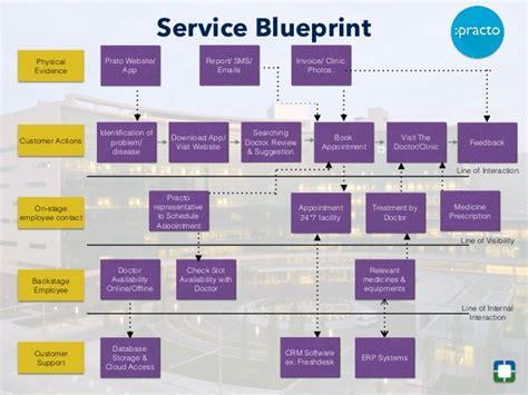 blueprint app free free blueprint app liekka