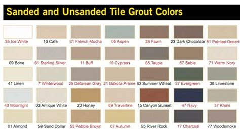 aqua mix grout colorant aqua mix grout colorant bonsal colors stonetooling
