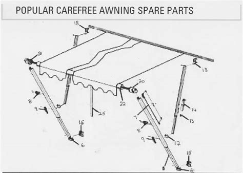 trailer awning parts rv parts diagram wiring diagram with description
