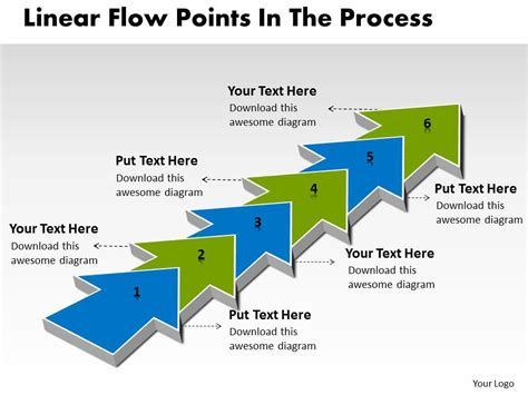 create process flow chart proc propowerpoint the money cocktail