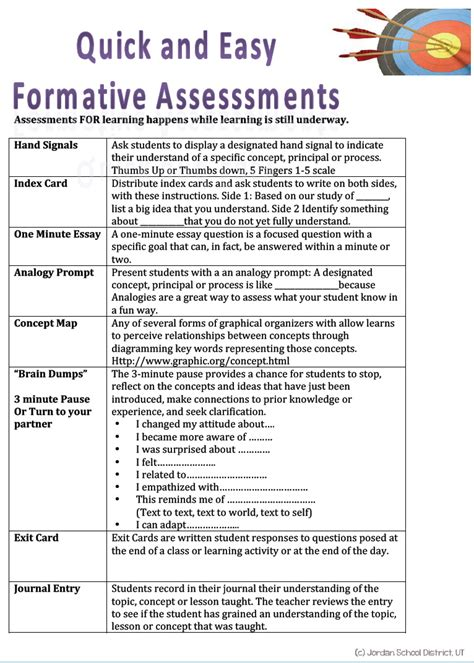 exle of formative assessment self assessment quotes like success