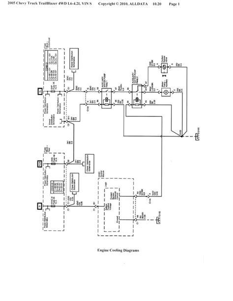 2005 chevy trailblazer fan clutch solved stereo wiring diagram for 2005 chevy trailblazer