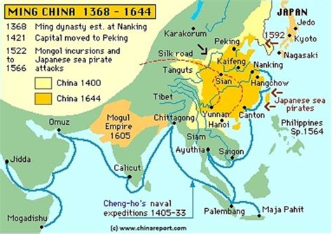 Barat Jadul I Still What You Did Last Summer 1998 Sub Indo the great wall of china ming dynasty timeline timetoast