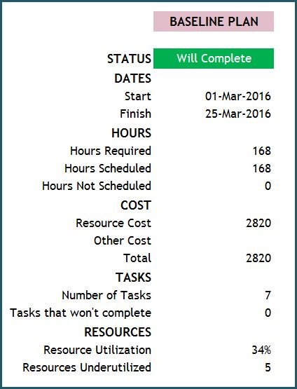 baseline report template project manager excel template user guide