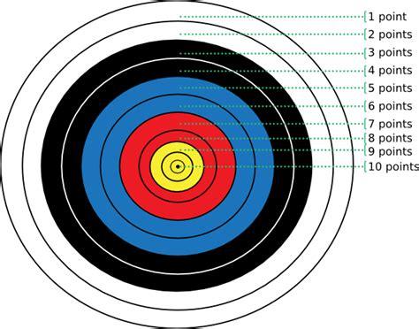 l target archery clip art at clker com vector clip art online