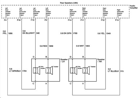 oldsmobile alero 2002 radio wiring diagram wiring diagram and schematics looking for wiring diagram for 2003 olds alero factory