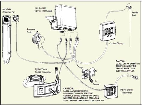 reliance water heater wiring diagram choice image how to