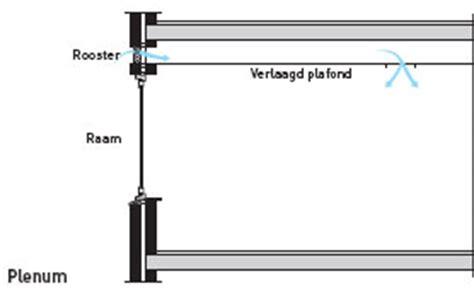 bij ltv toch natuurlijke ventilatie mogelijk 187 bouwwereld nl