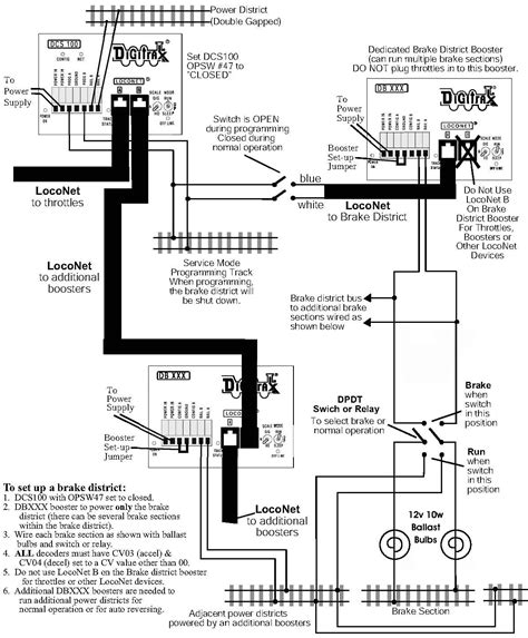 dcc wiring for beginners wiring dcc power districts wiring get free image about