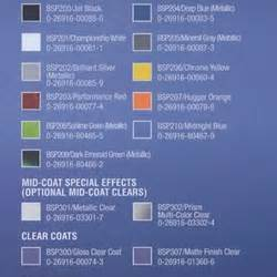 dupli color color chart ditzler mix codes ditzler wiring diagram and circuit