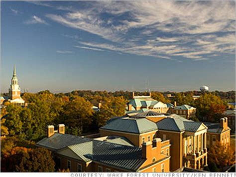 Wfu Mba Tuition by B Schools With Entrepreneurial Flair Forest