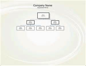 Organogram Templates by Organogram Template Microsoft Office Templates