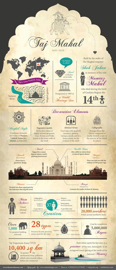 infographics layout ideas 1000 images about infographic design ideas on pinterest