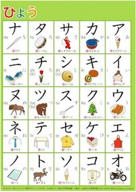 hiragana chart hiragana katakana and kanji